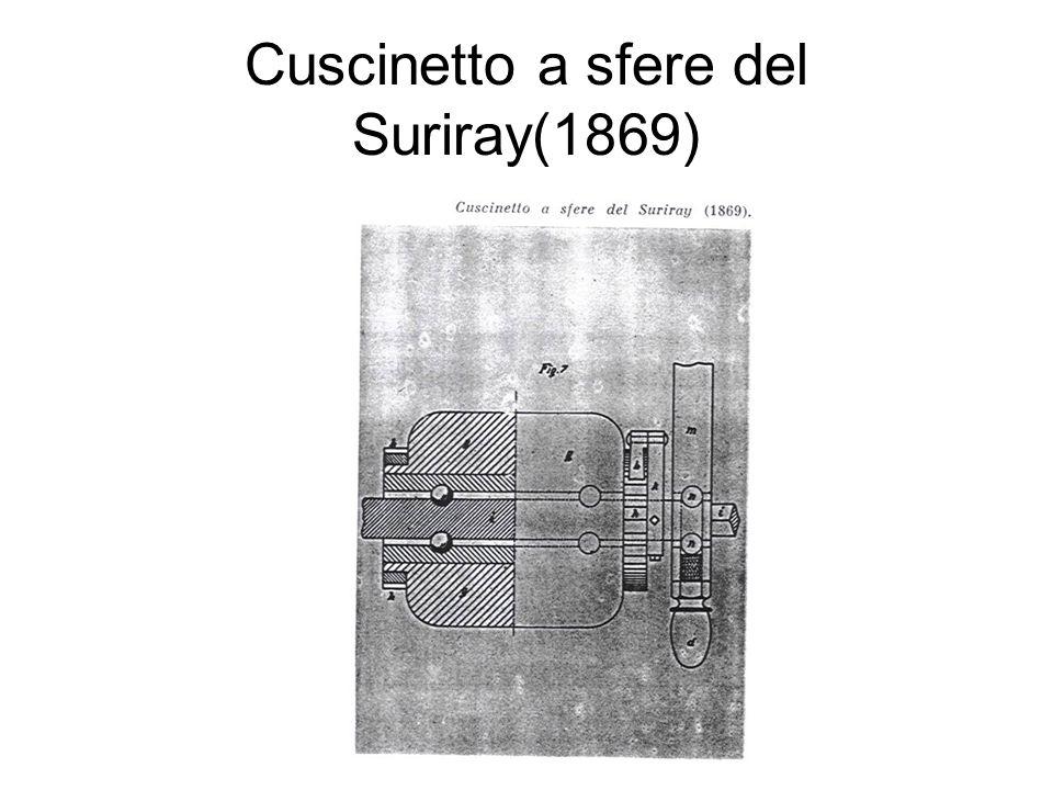 Cuscinetto a sfere del Suriray(1869)
