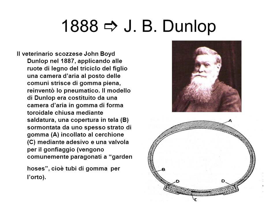 1888  J. B. Dunlop