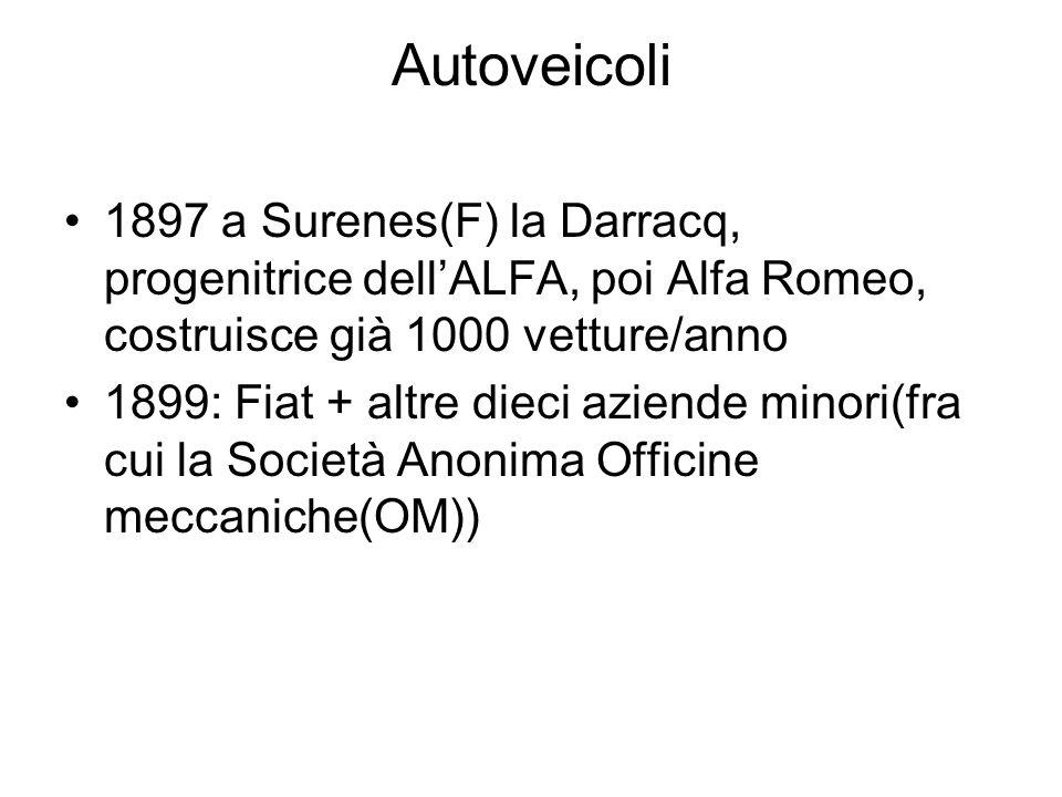 Autoveicoli 1897 a Surenes(F) la Darracq, progenitrice dell'ALFA, poi Alfa Romeo, costruisce già 1000 vetture/anno.