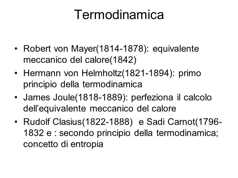 Termodinamica Robert von Mayer(1814-1878): equivalente meccanico del calore(1842)