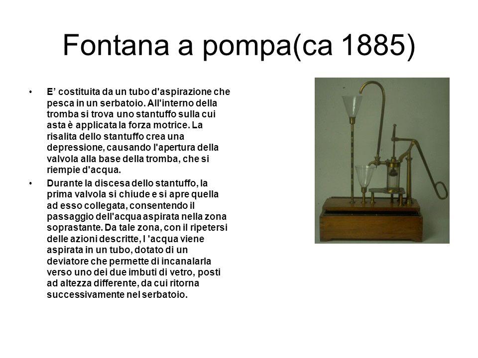 Fontana a pompa(ca 1885)