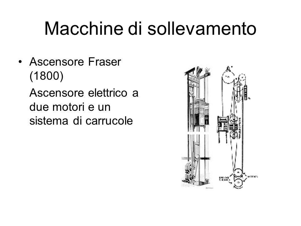 Macchine di sollevamento