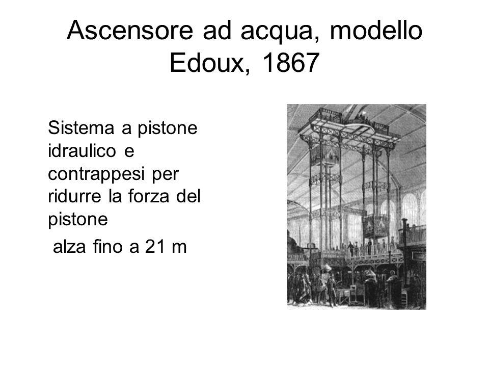 Ascensore ad acqua, modello Edoux, 1867