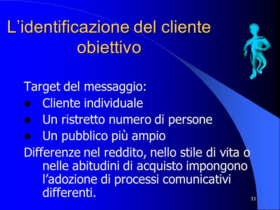 L'identificazione del cliente obiettivo