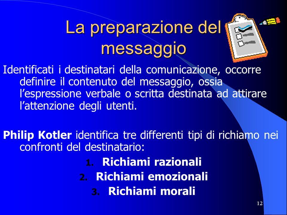 La preparazione del messaggio