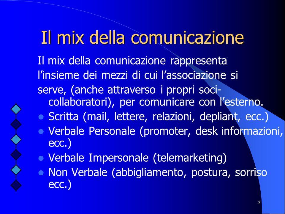 Il mix della comunicazione