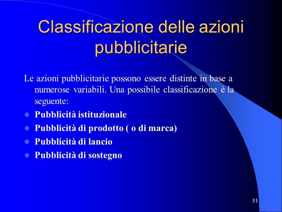 Classificazione delle azioni pubblicitarie