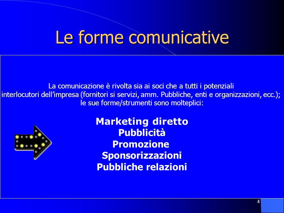 Le forme comunicative Marketing diretto Pubblicità Promozione