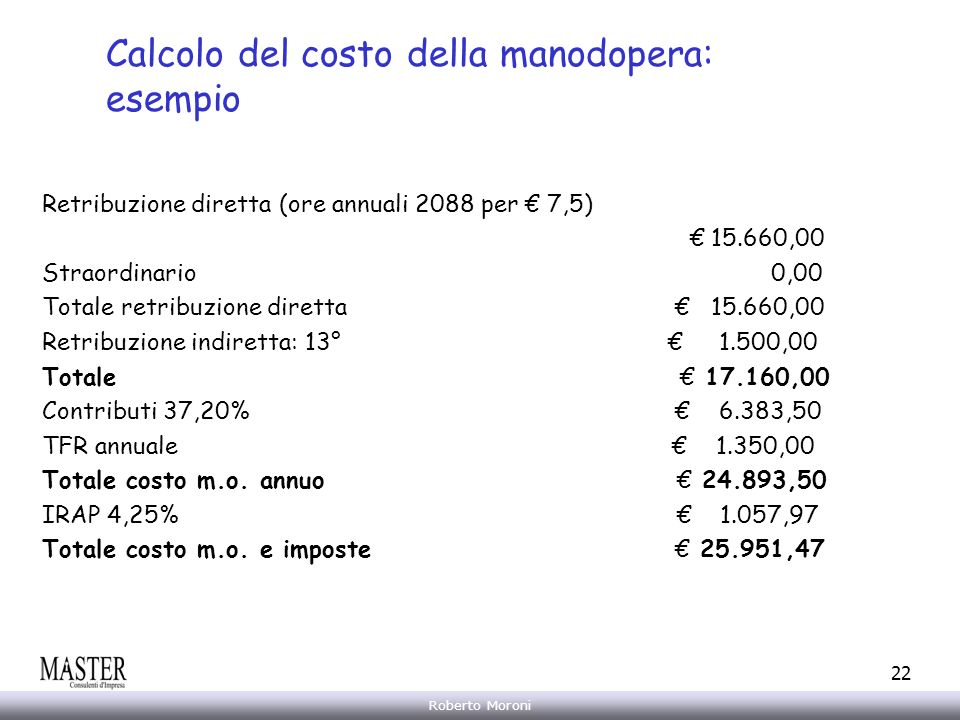 Calcolo del costo della manodopera: esempio