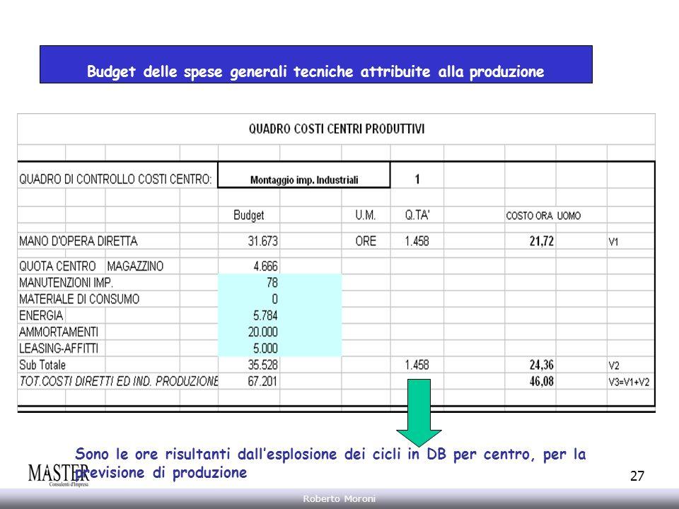 Budget delle spese generali tecniche attribuite alla produzione