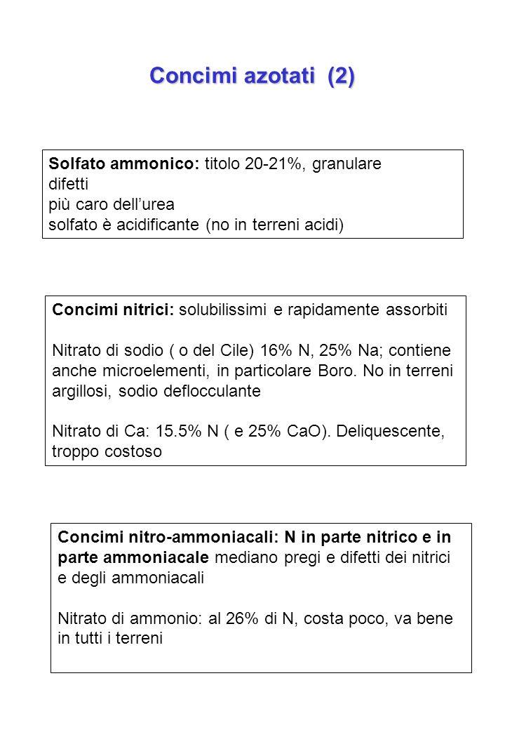 Concimi azotati (2) Solfato ammonico: titolo 20-21%, granulare difetti