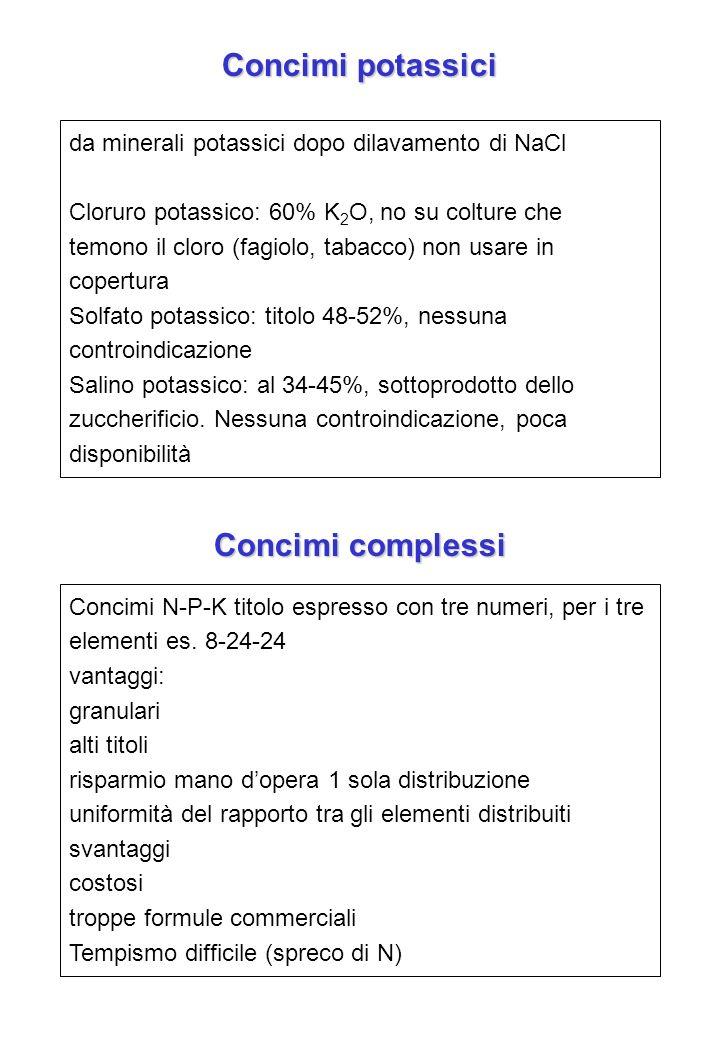 Concimi potassici Concimi complessi