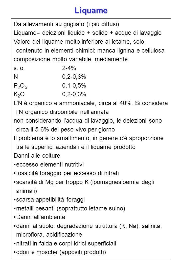 Liquame Da allevamenti su grigliato (i più diffusi)