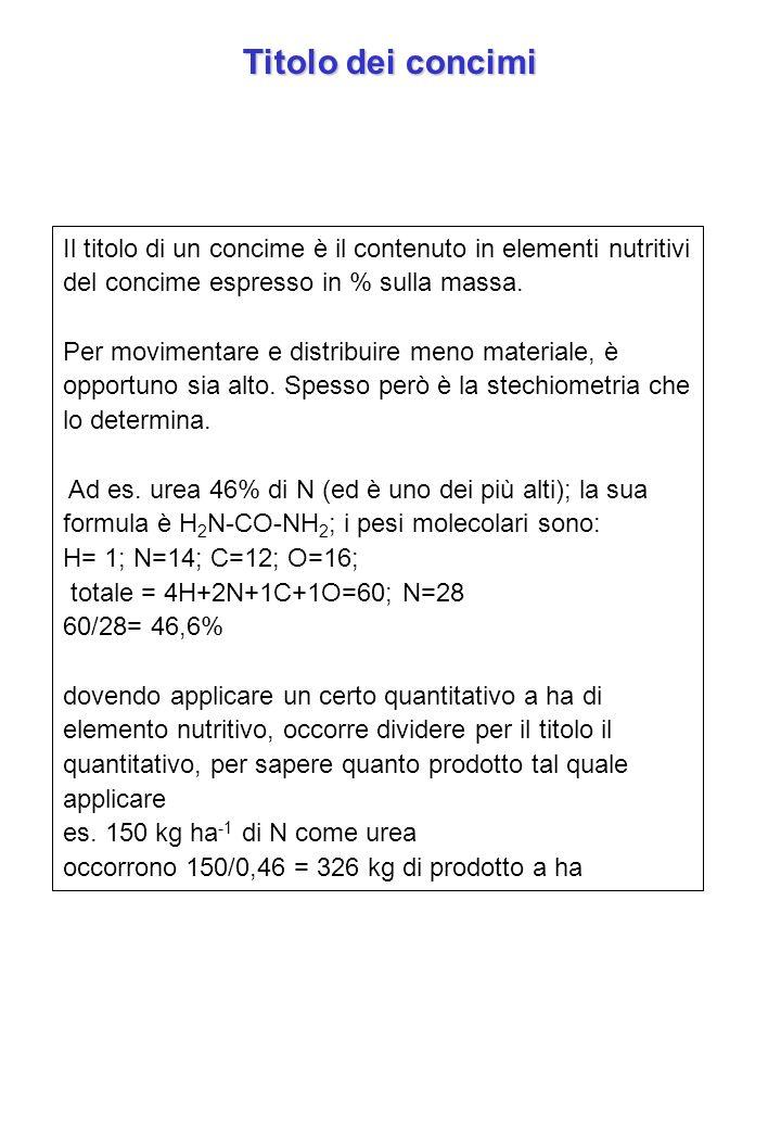 Titolo dei concimi Il titolo di un concime è il contenuto in elementi nutritivi del concime espresso in % sulla massa.