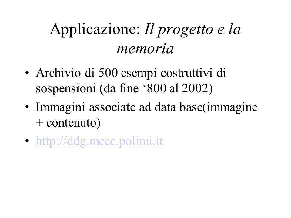 Applicazione: Il progetto e la memoria