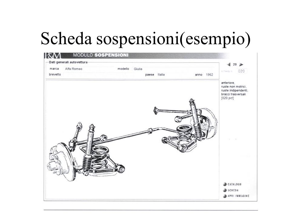Scheda sospensioni(esempio)