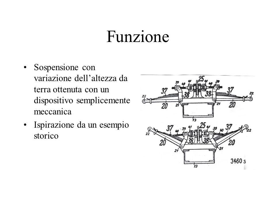 Funzione Sospensione con variazione dell'altezza da terra ottenuta con un dispositivo semplicemente meccanica.