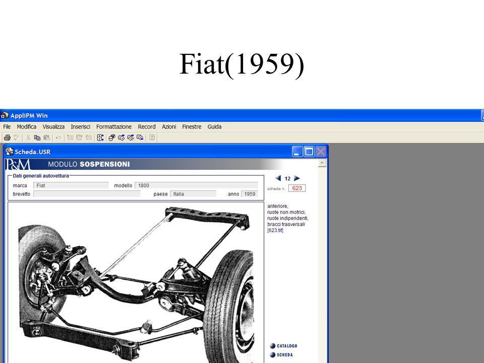 Fiat(1959)