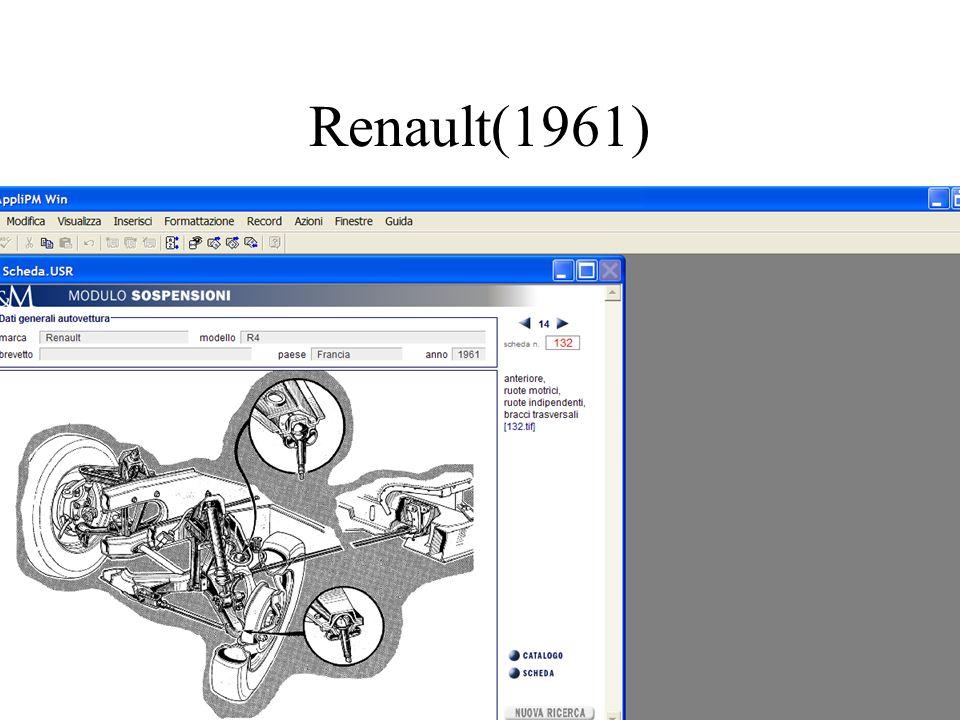 Renault(1961)