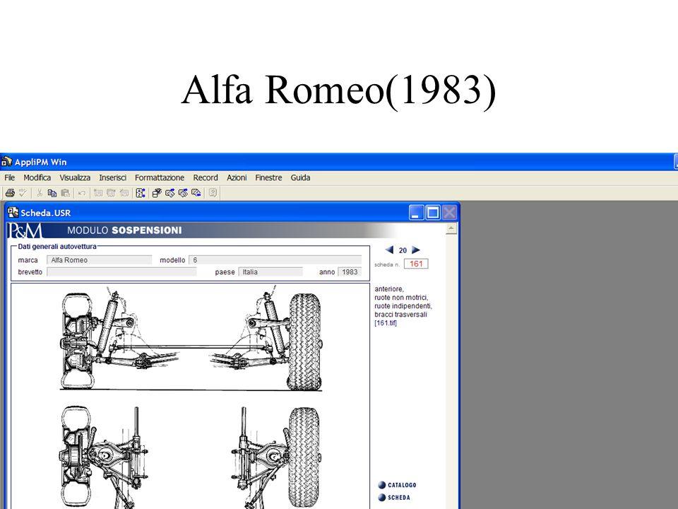 Alfa Romeo(1983)