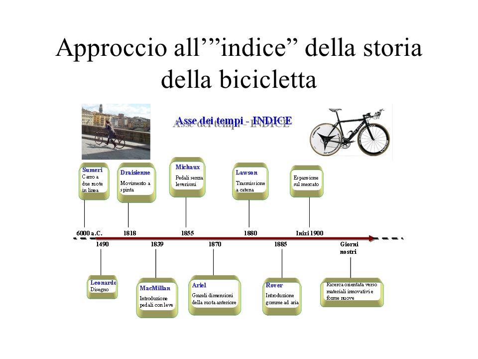 Approccio all' indice della storia della bicicletta