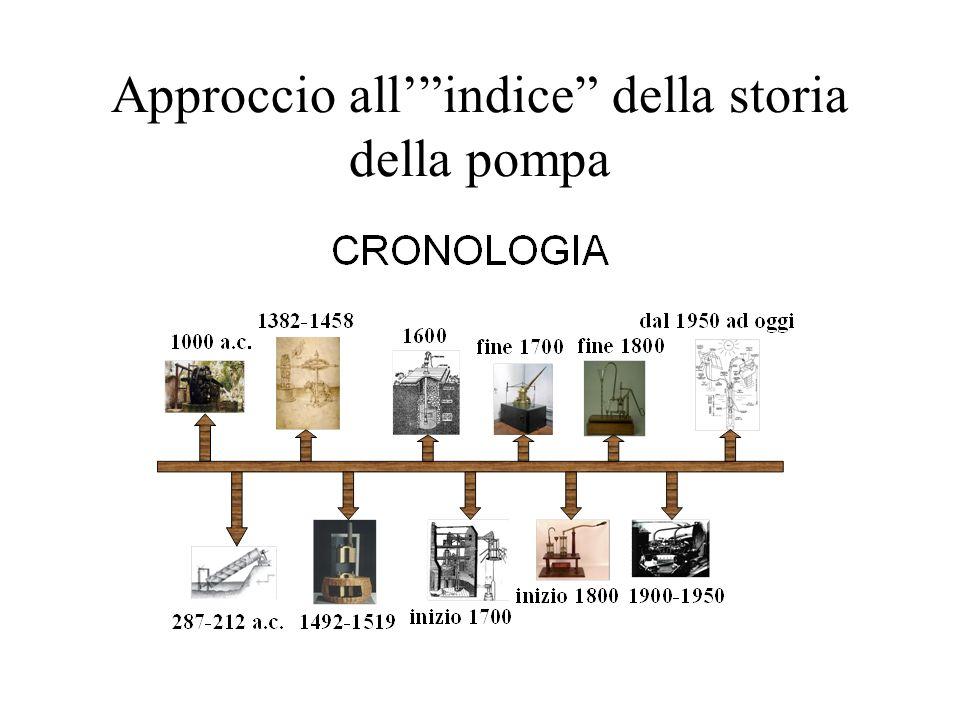 Approccio all' indice della storia della pompa