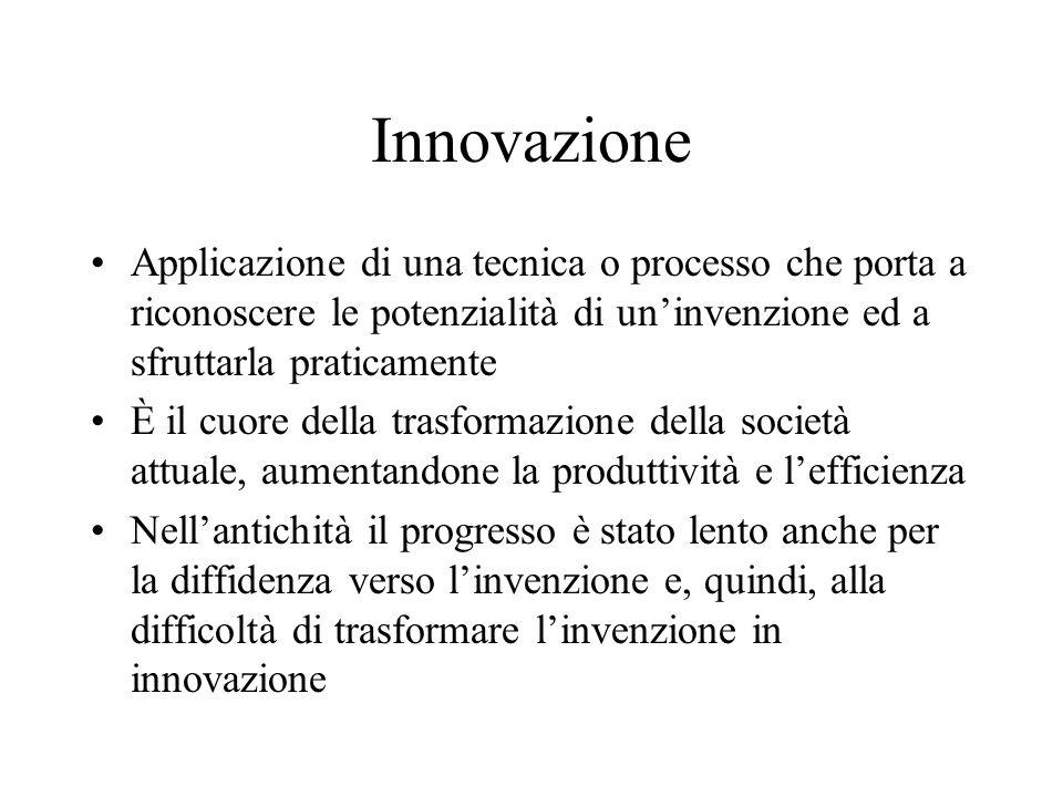 Innovazione Applicazione di una tecnica o processo che porta a riconoscere le potenzialità di un'invenzione ed a sfruttarla praticamente.