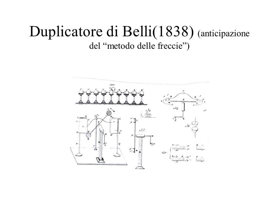 Duplicatore di Belli(1838) (anticipazione del metodo delle freccie )