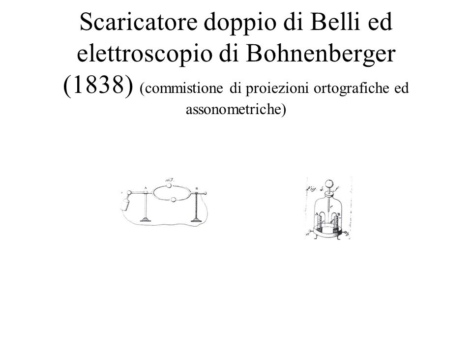 Scaricatore doppio di Belli ed elettroscopio di Bohnenberger (1838) (commistione di proiezioni ortografiche ed assonometriche)