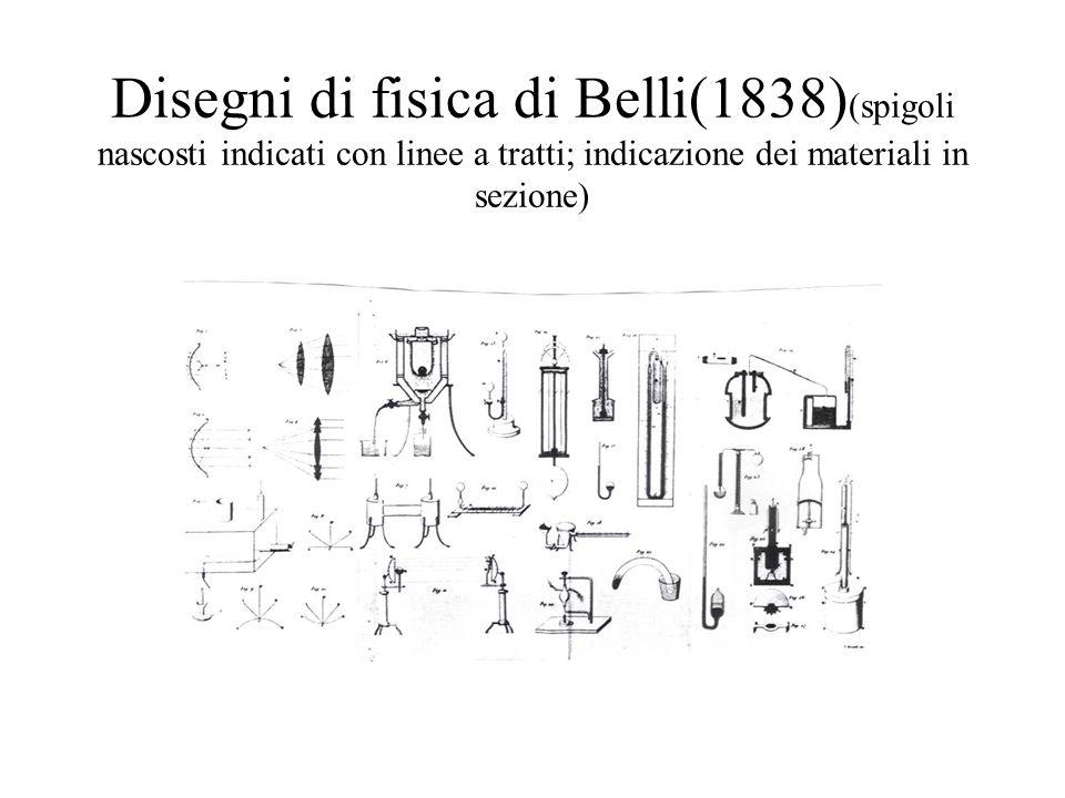Disegni di fisica di Belli(1838)(spigoli nascosti indicati con linee a tratti; indicazione dei materiali in sezione)