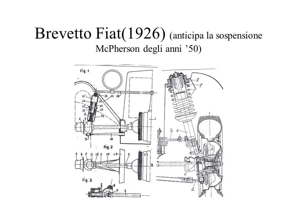 Brevetto Fiat(1926) (anticipa la sospensione McPherson degli anni '50)