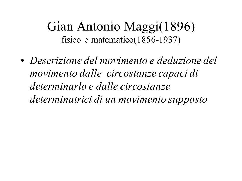 Gian Antonio Maggi(1896) fisico e matematico(1856-1937)