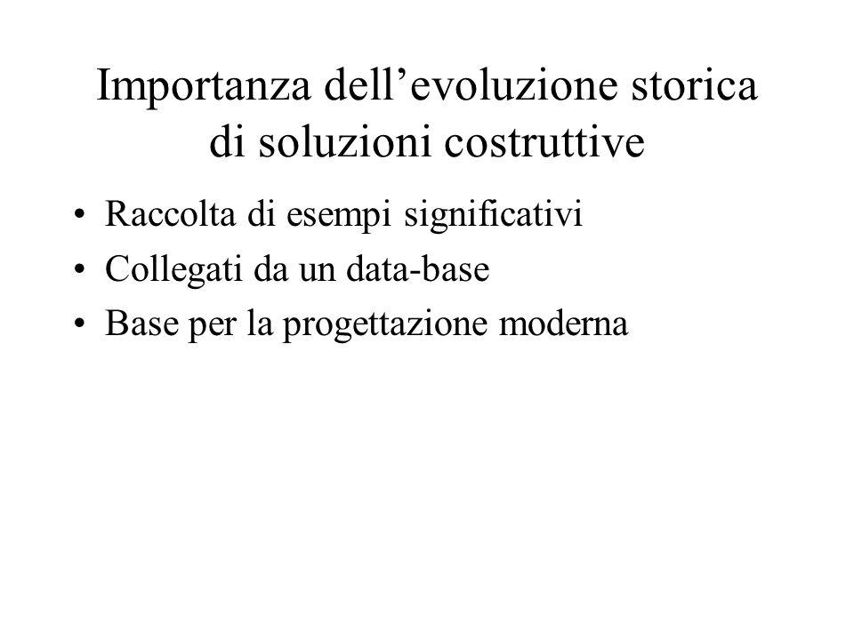 Importanza dell'evoluzione storica di soluzioni costruttive