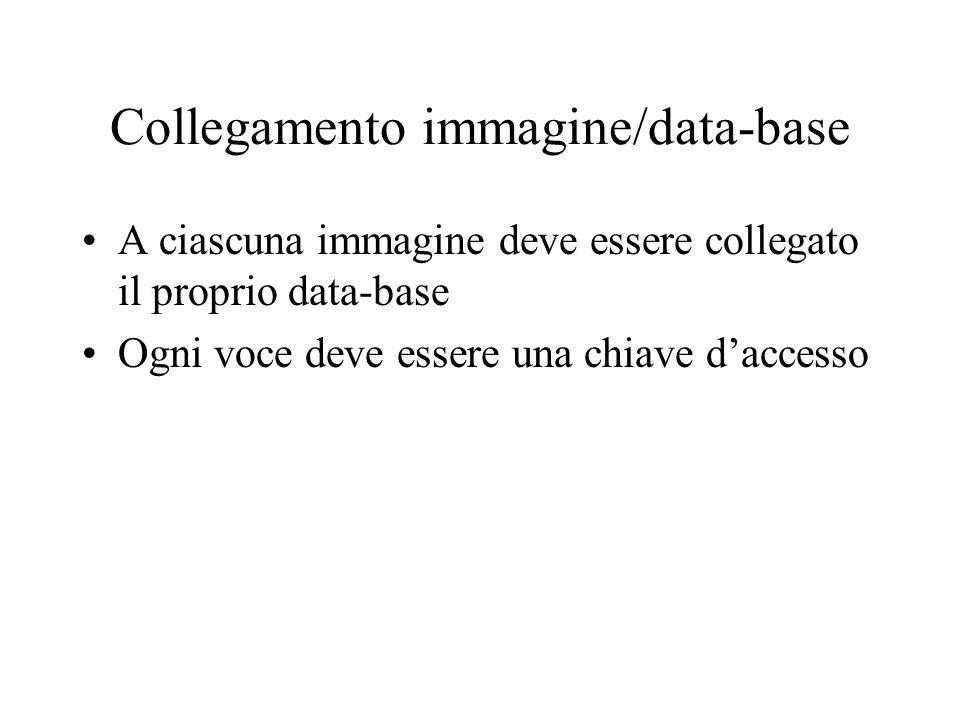 Collegamento immagine/data-base