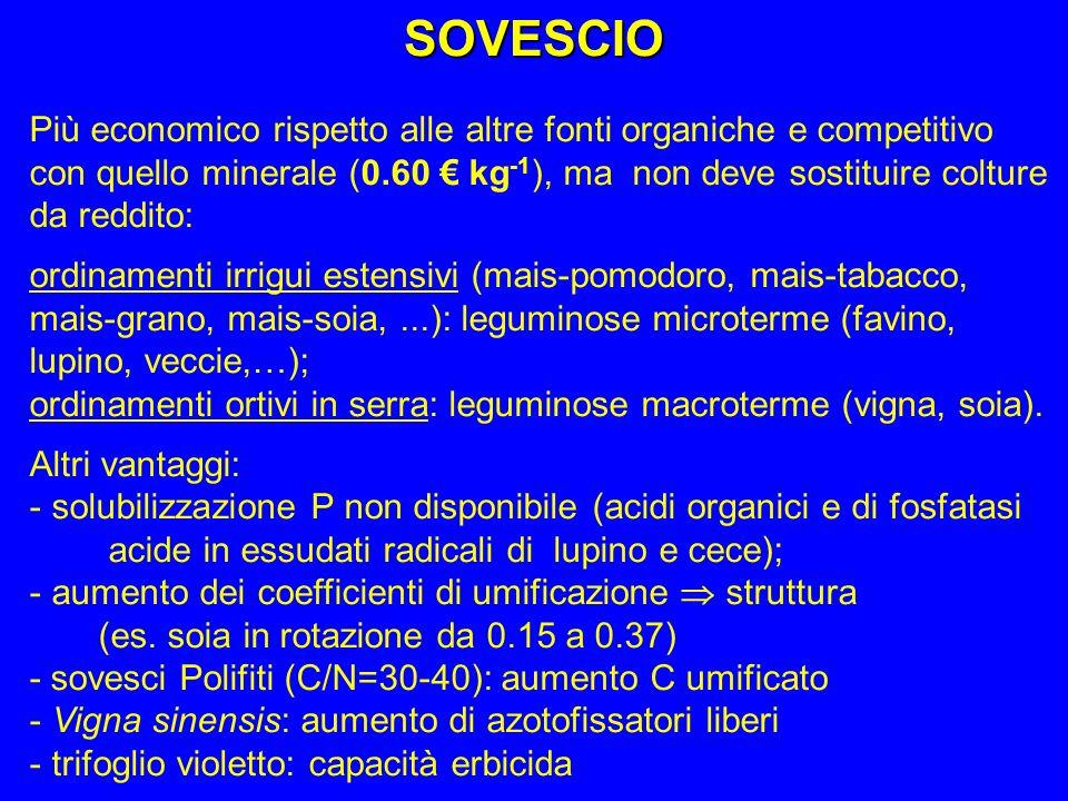 SOVESCIO