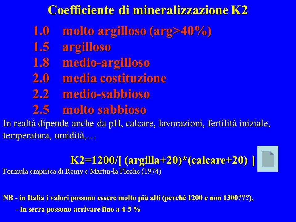 Coefficiente di mineralizzazione K2