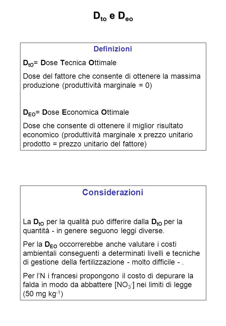 Dto e Deo Considerazioni Definizioni DtO= Dose Tecnica Ottimale