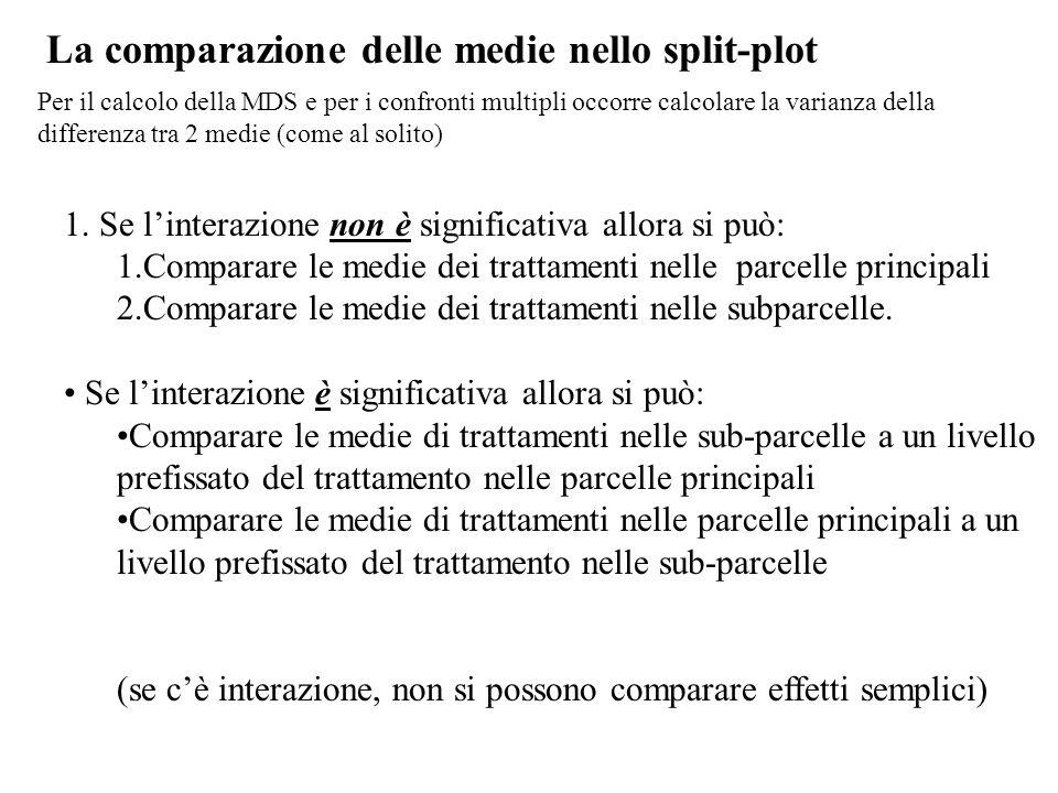 La comparazione delle medie nello split-plot
