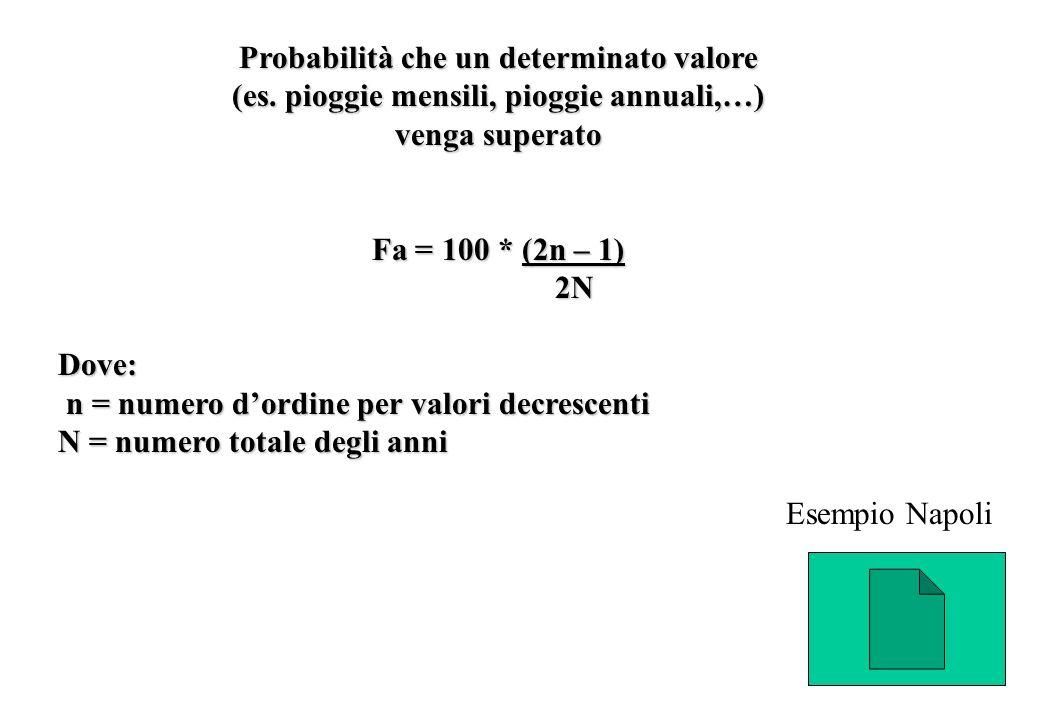 Probabilità che un determinato valore