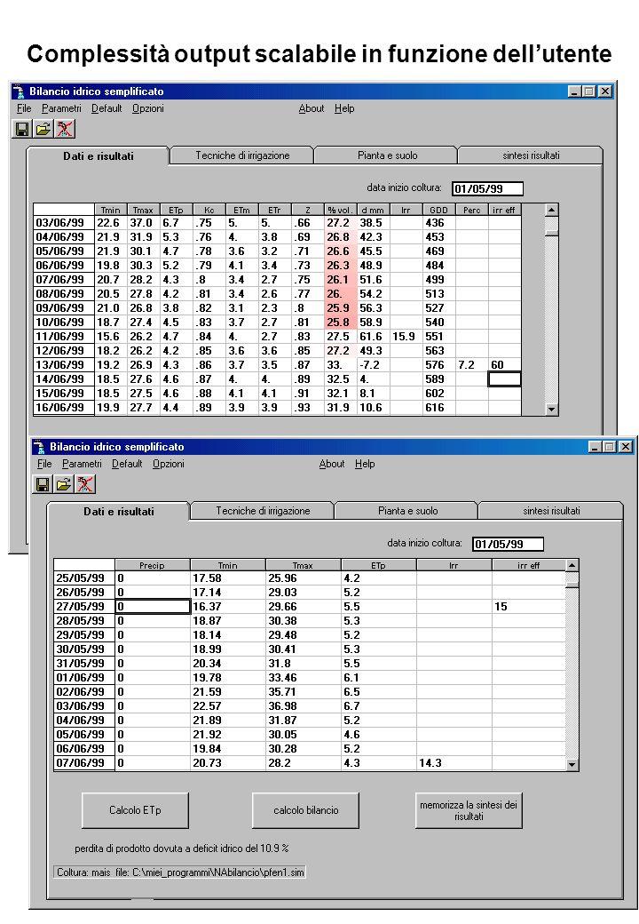 Complessità output scalabile in funzione dell'utente