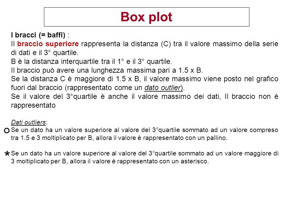 * Box plot I bracci (= baffi) :