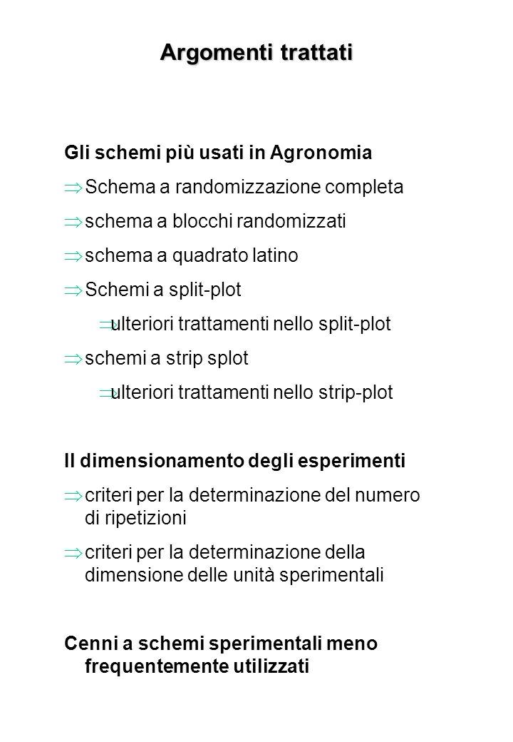 Argomenti trattati Gli schemi più usati in Agronomia