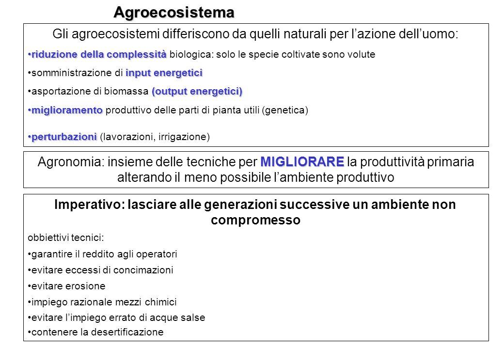 Agroecosistema Gli agroecosistemi differiscono da quelli naturali per l'azione dell'uomo: