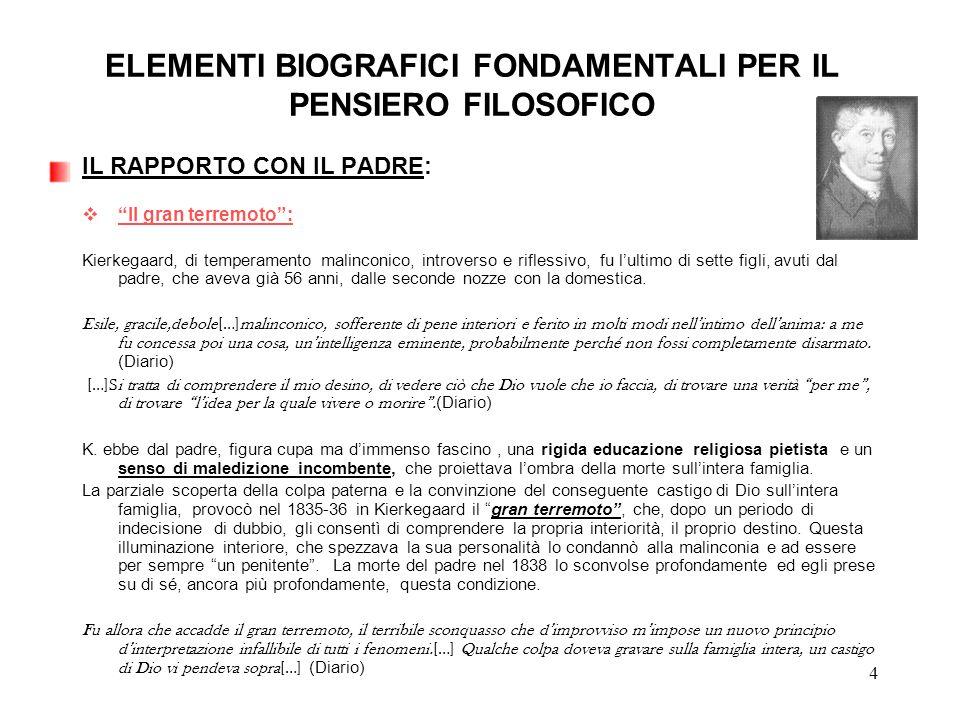 ELEMENTI BIOGRAFICI FONDAMENTALI PER IL PENSIERO FILOSOFICO