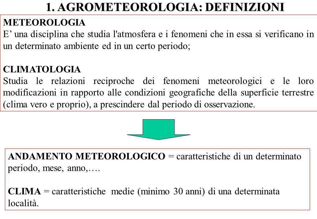 1. AGROMETEOROLOGIA: DEFINIZIONI