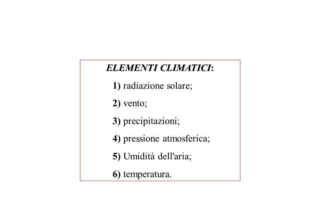 ELEMENTI CLIMATICI: 1) radiazione solare; 2) vento; 3) precipitazioni; 4) pressione atmosferica;