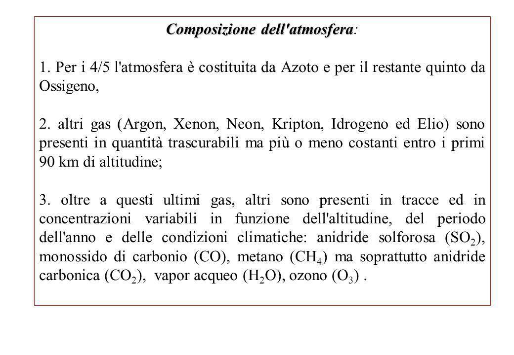 Composizione dell atmosfera: