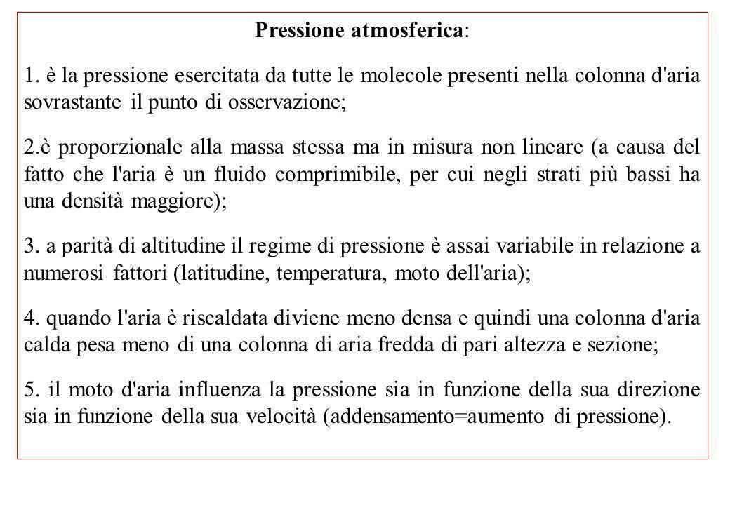 Pressione atmosferica: