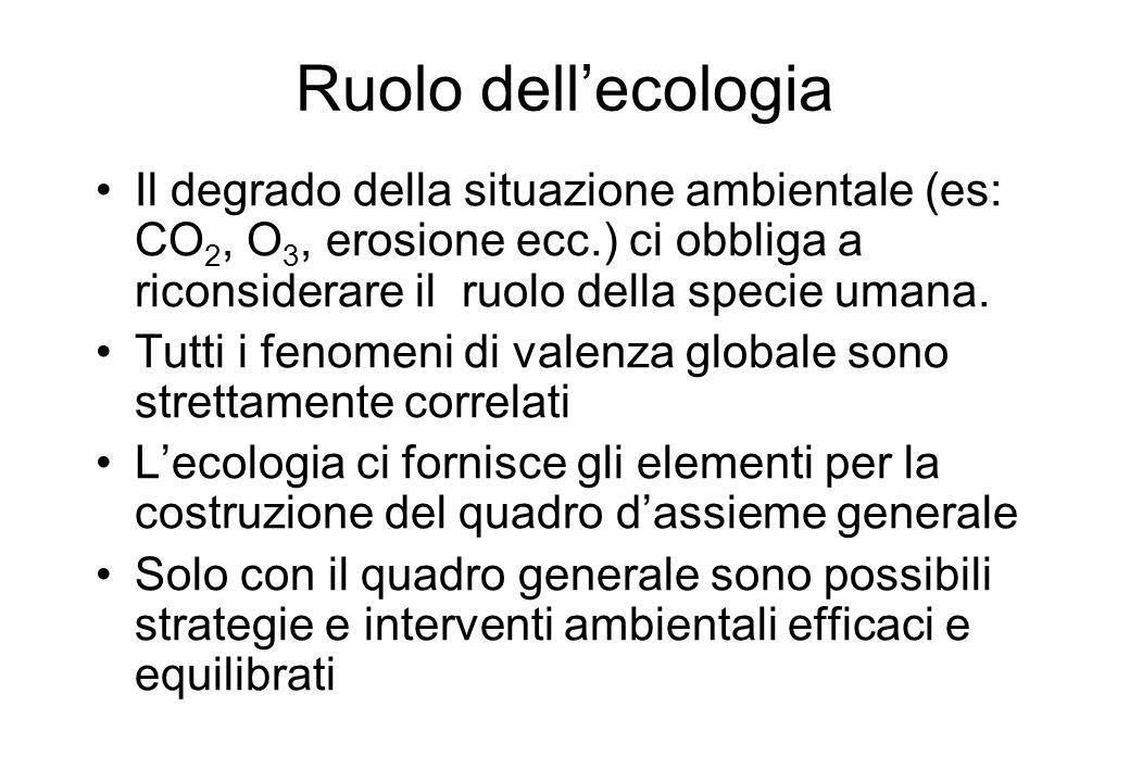 Ruolo dell'ecologia Il degrado della situazione ambientale (es: CO2, O3, erosione ecc.) ci obbliga a riconsiderare il ruolo della specie umana.