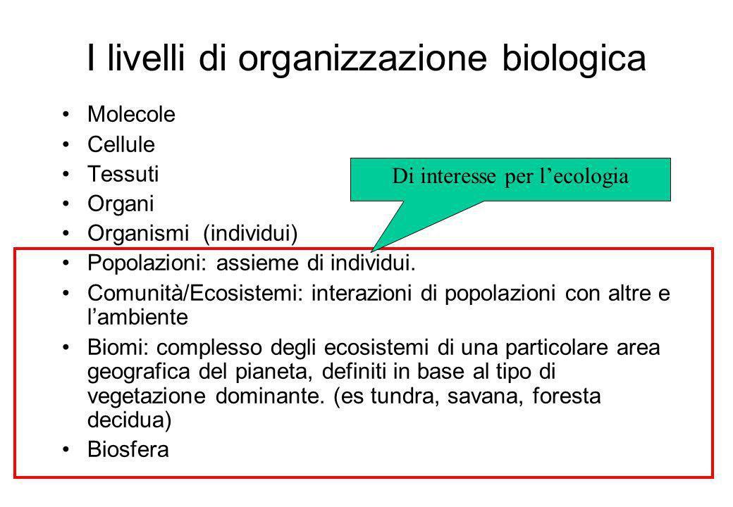 I livelli di organizzazione biologica